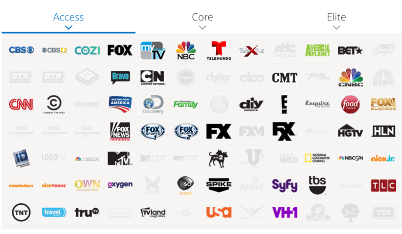 vue_channels